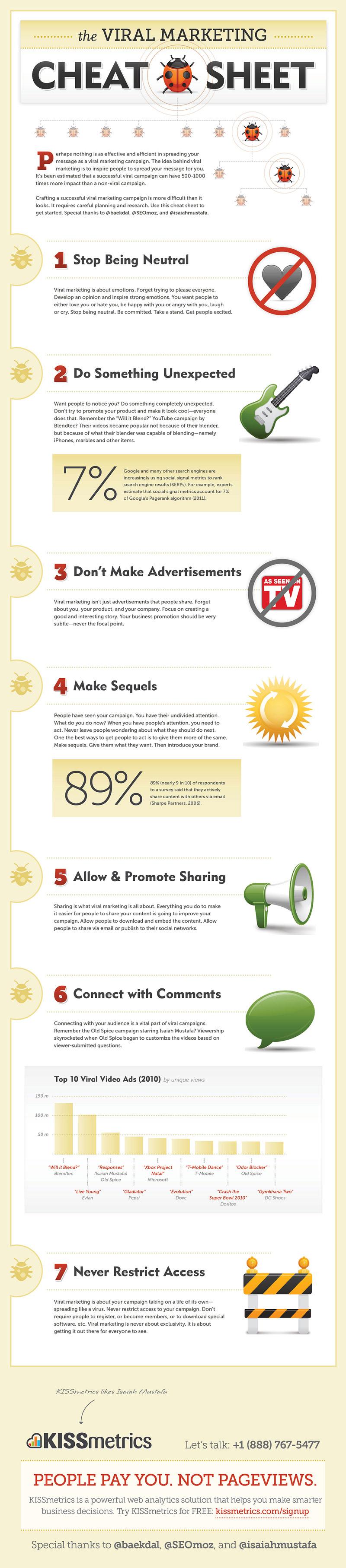 Viral-Marketing-Cheat-Sheet-infographic
