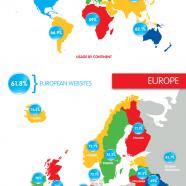 Google Analytics Users 2012