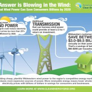 Wind Power brings savings