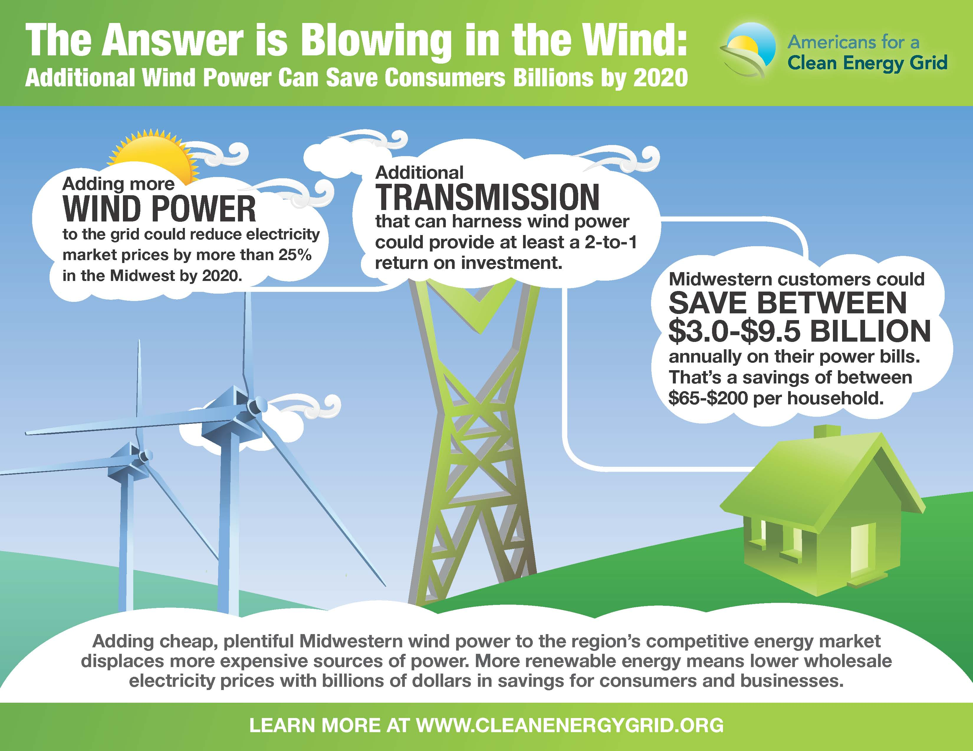 Wind-Power-Cleanenergy-infographic