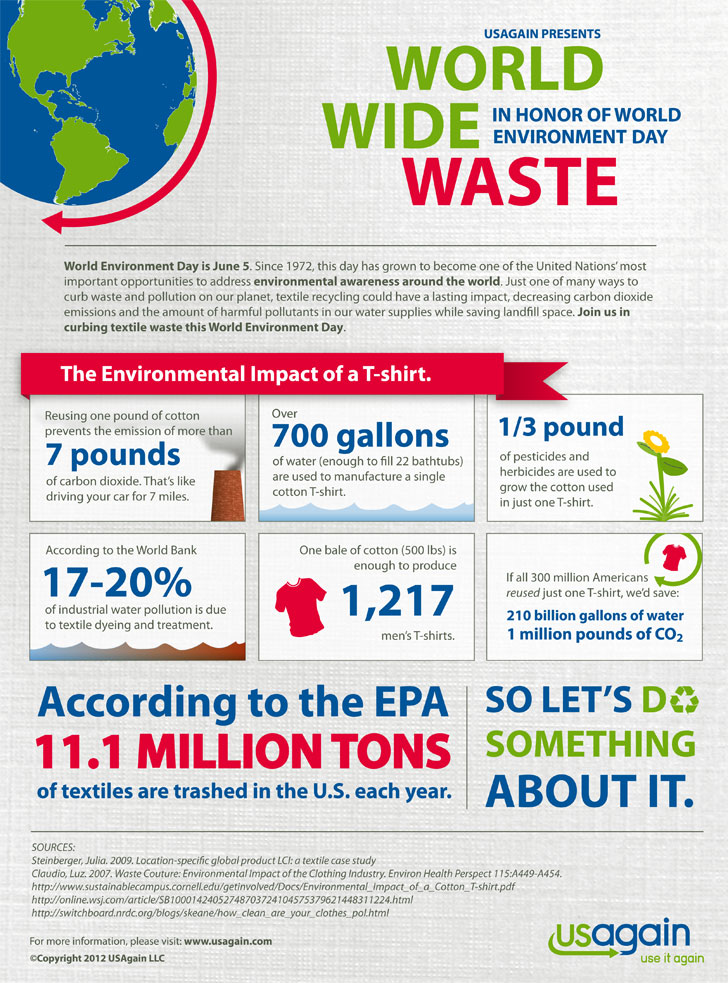 World-Wide-Waste-infographic