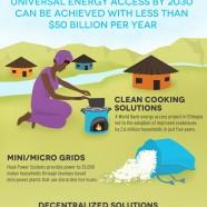 Worldwide Energy Access