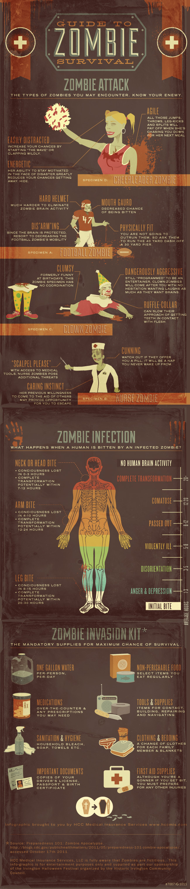 Zombie-Survival-Guide-infographic