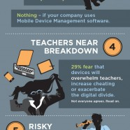 Fear and Love About Byod