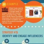 Killer Strategies For Pinterest & Linkedin