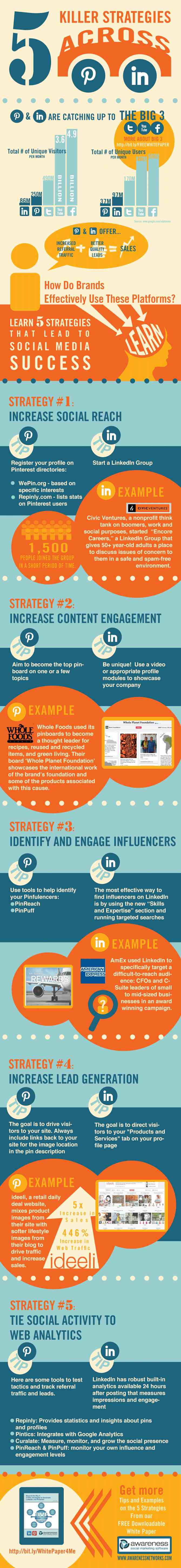 5-Killer-Strategies-For-Pinterest-&-Linkedin-infographic