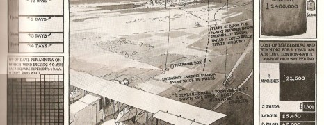 Aviation Perspective In 1917