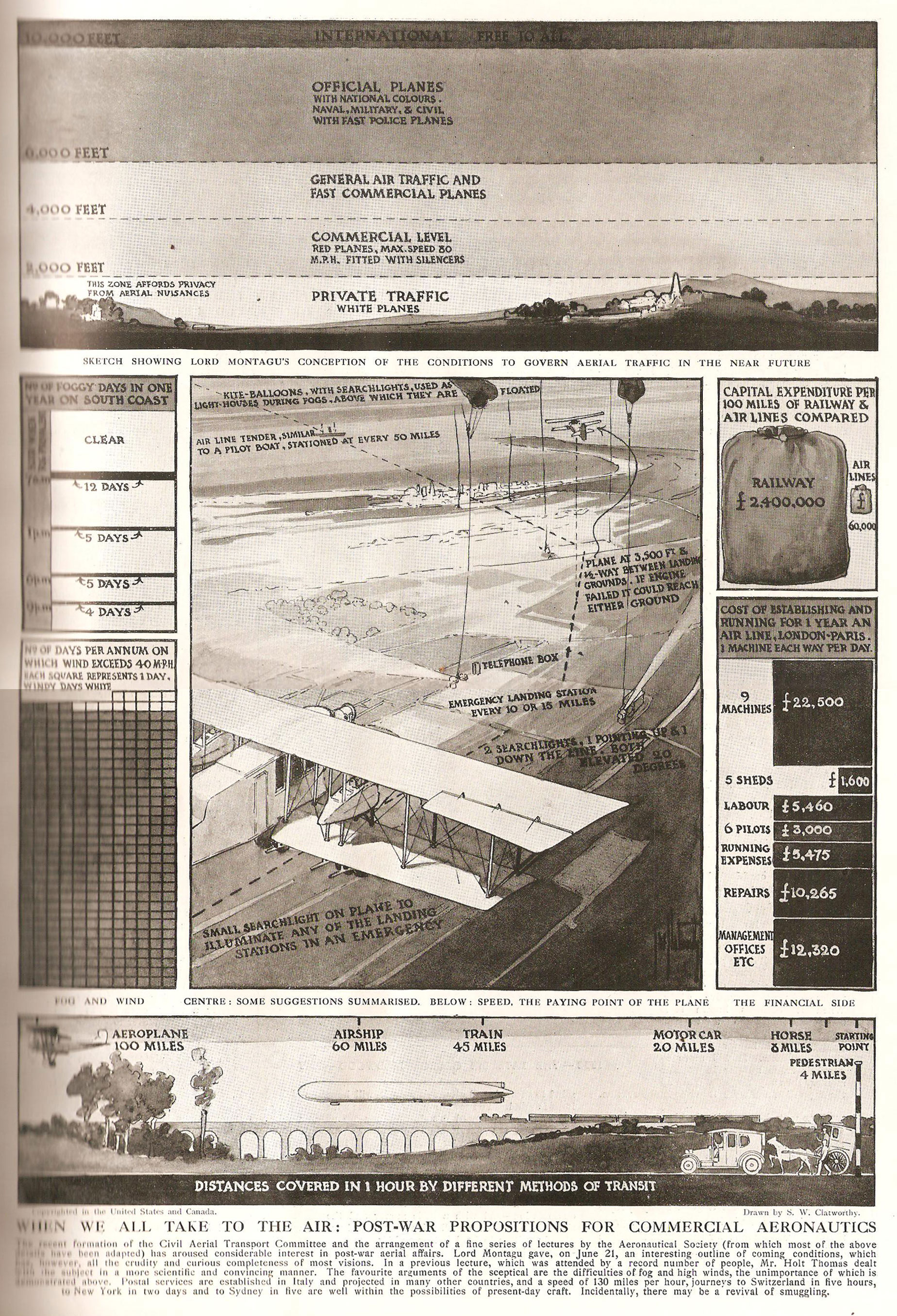 Aviation-Perspective-In-1917-infographic