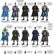 Batman Suit History