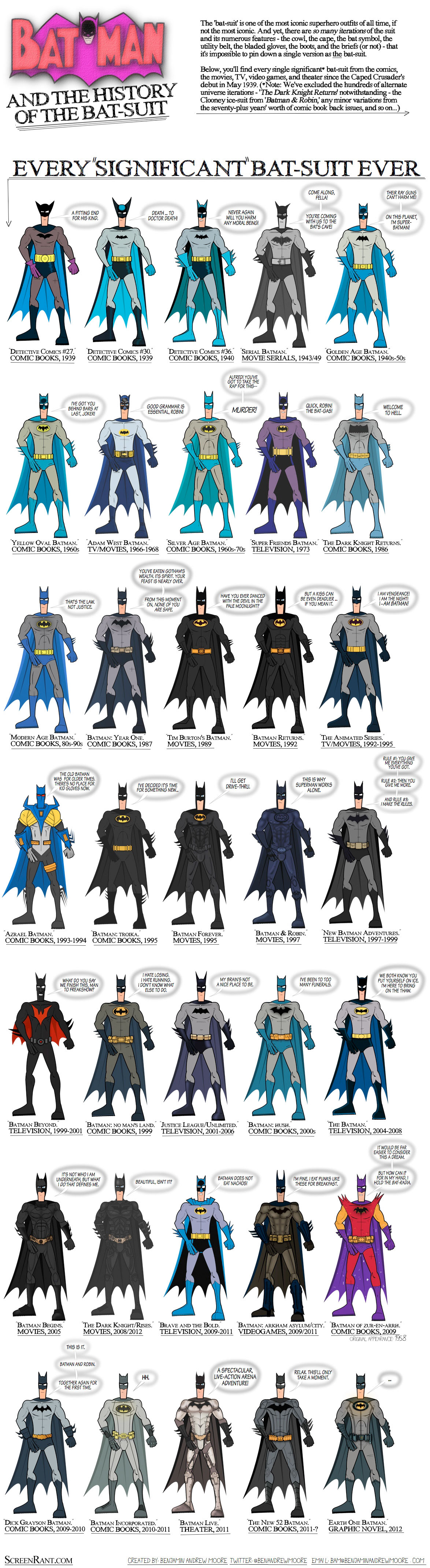 Batman-The-History-Of-The-Bar-Suit-infographic