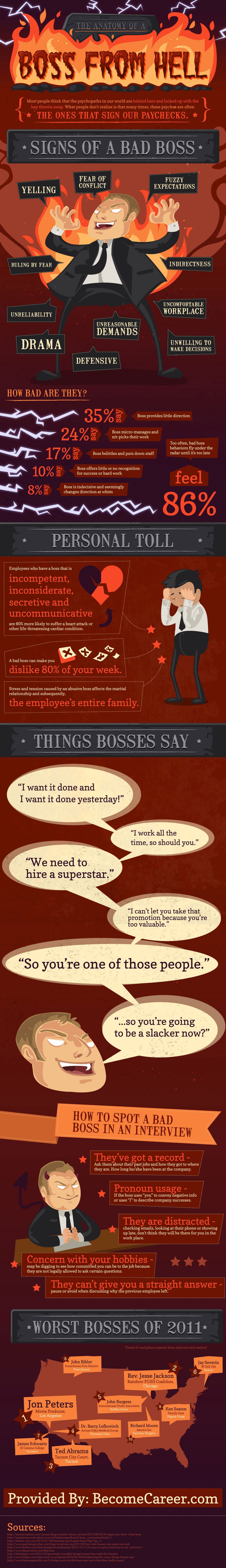 Boss-From-Hell-infographic