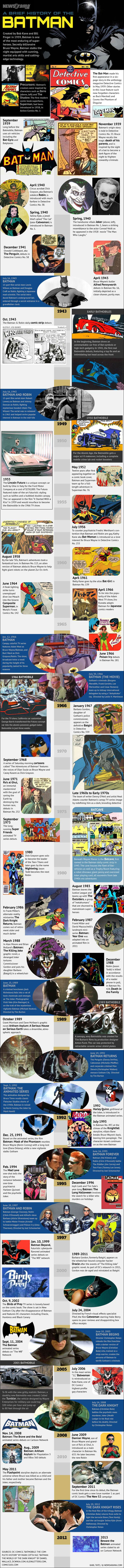 Brief-History-Of-Batman-infographic