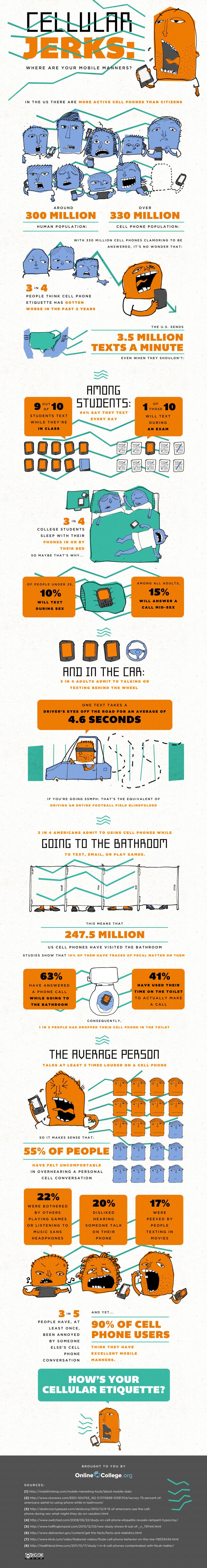 Cellular Etiquette-infographic