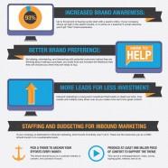 Cmo Guide To Inbound Marketing
