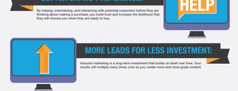 Cmo Guide To Inbound Marketing