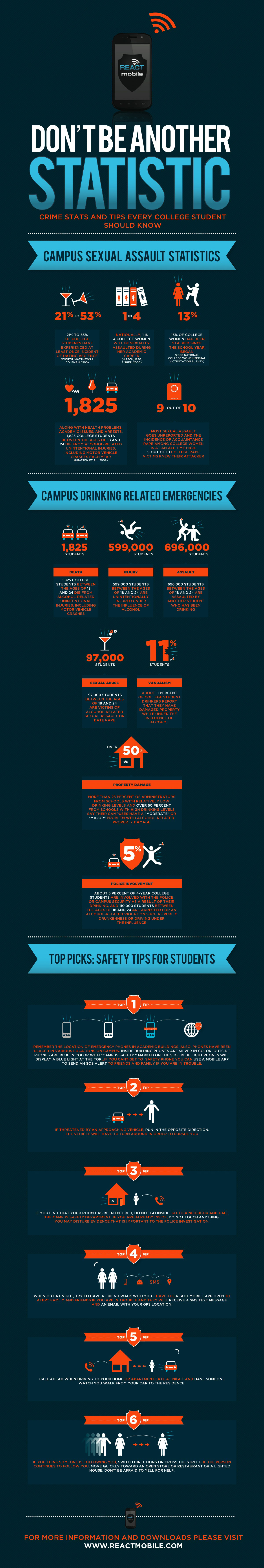 Don't-Be-Another-Statistic-infographic