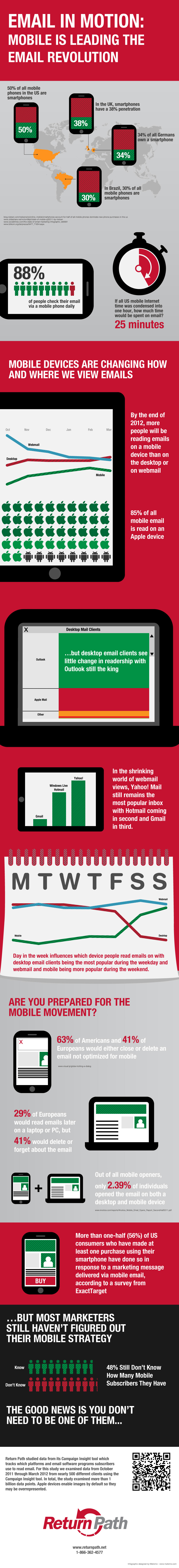 Email-In-Motion-infographic