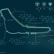 F1 Evolution Timeline