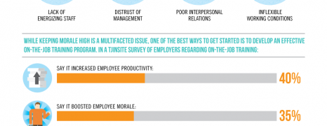 Manage low employee morale