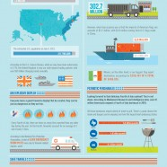 Fun On July 4th