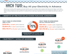 Electric Bill Hack