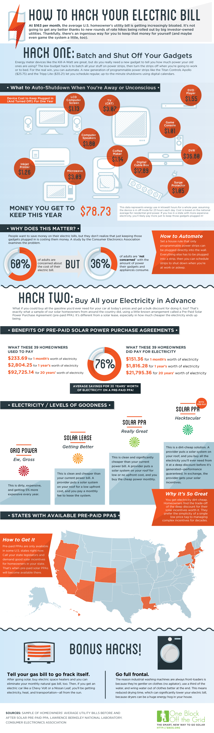 Electric Bill Hack-infographic