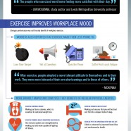 Workout & Work Productivity