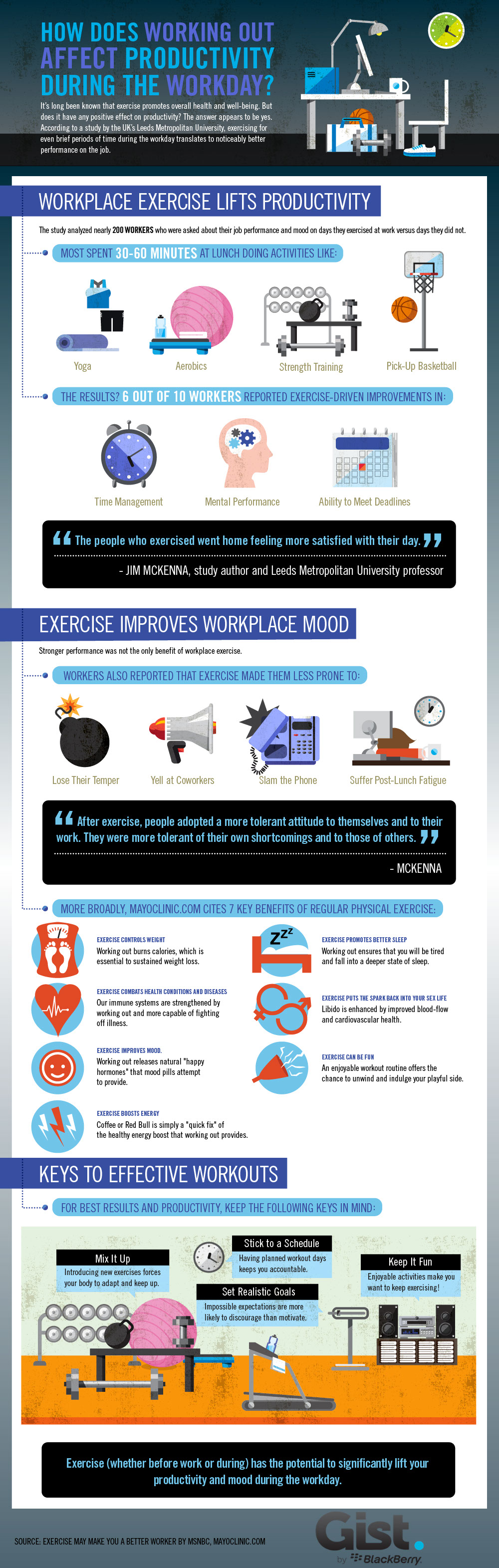 Workout & Work Productivity-infographic