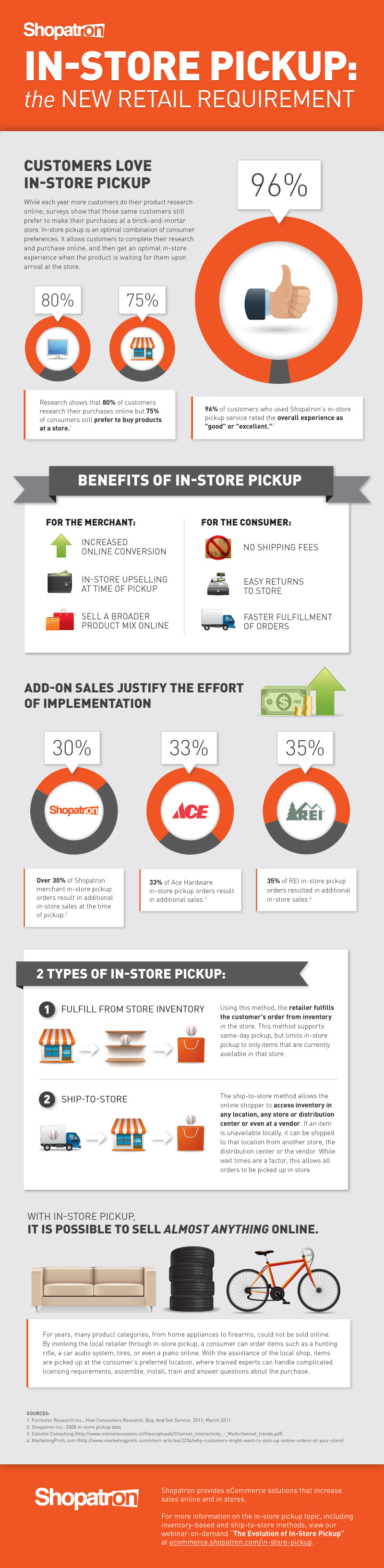 In-Store-Pickup-infographic