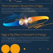 Higgs Boson Simplified