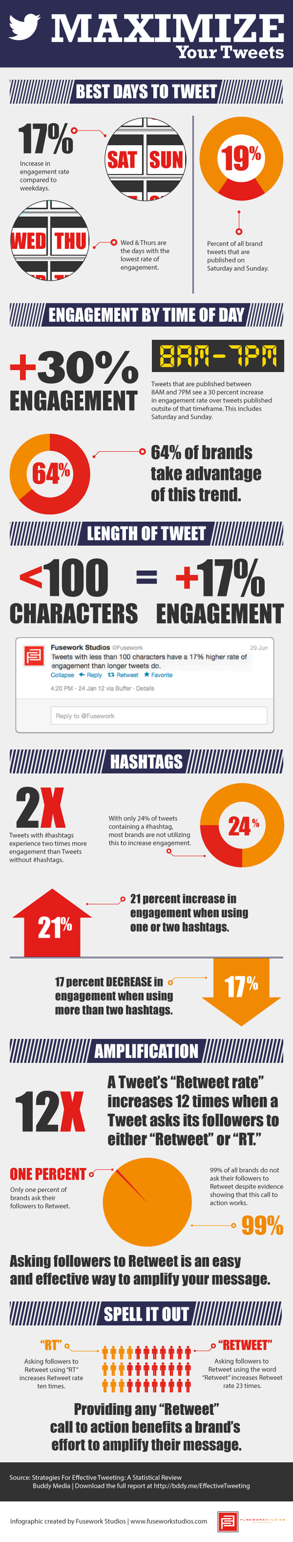 Maximize Twitter-infographic