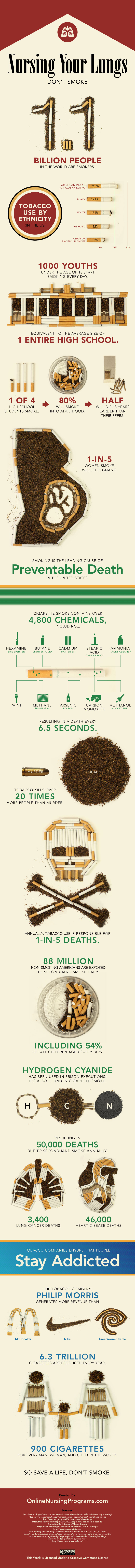 Don't smoke-your-Lungs-infographic