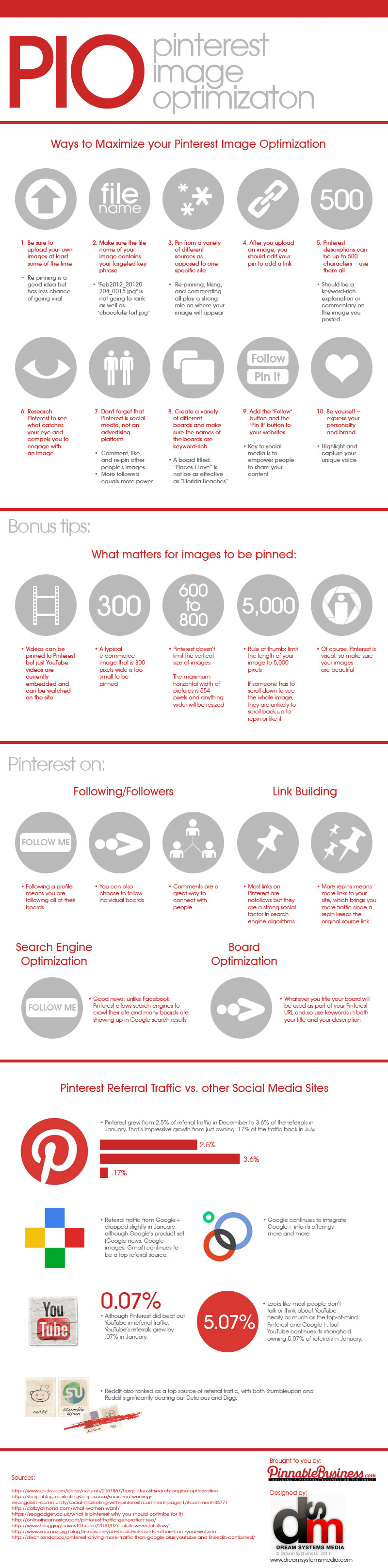 Pinterest-Image-Optimization-infographic