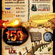 Runescape Facts