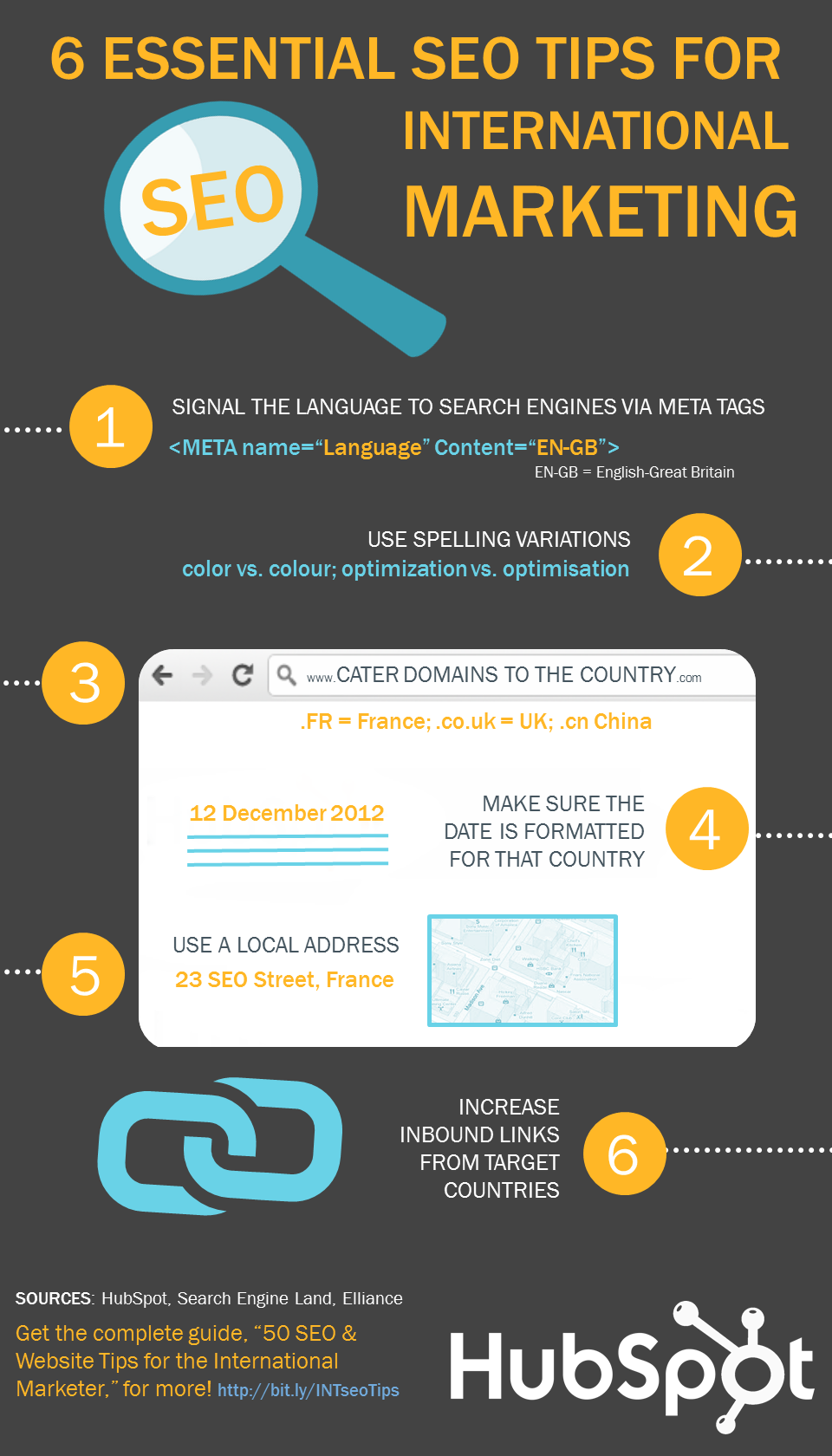 International Seo Marketing-infographic