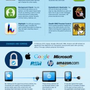 Apps And Personal Information