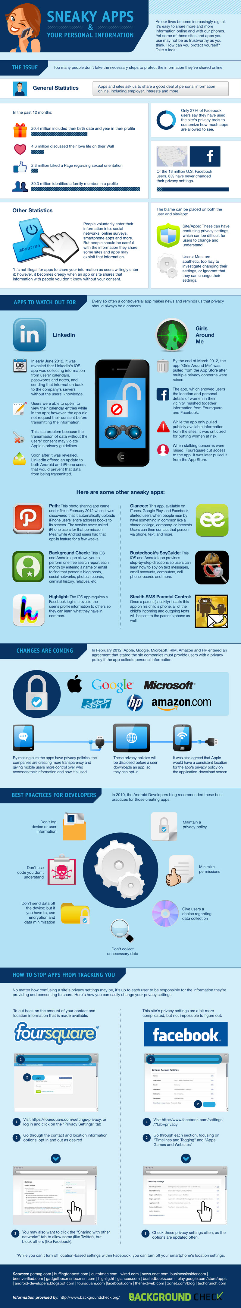 Apps-And-Personal-Information-infographic