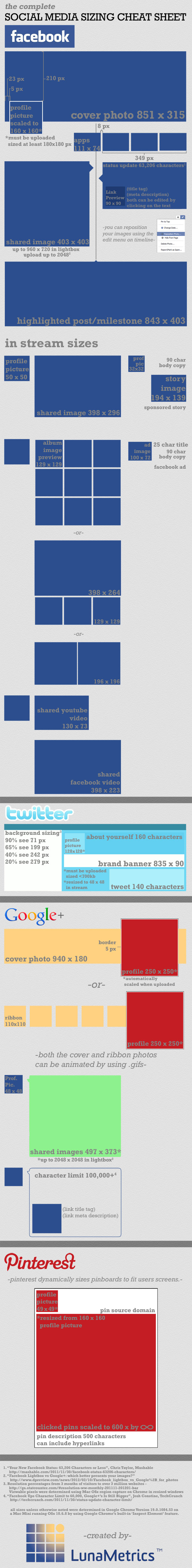 Social-Media-Sizing-Cheat-Sheet