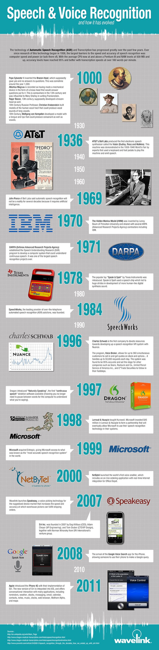 Speech-And-Voice-Recognition-Evolution-infographic