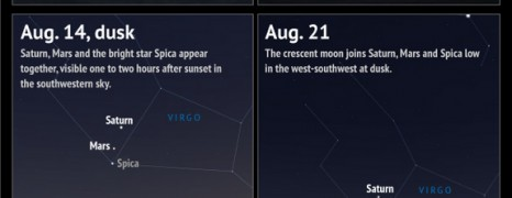 Bright Planets in Summer
