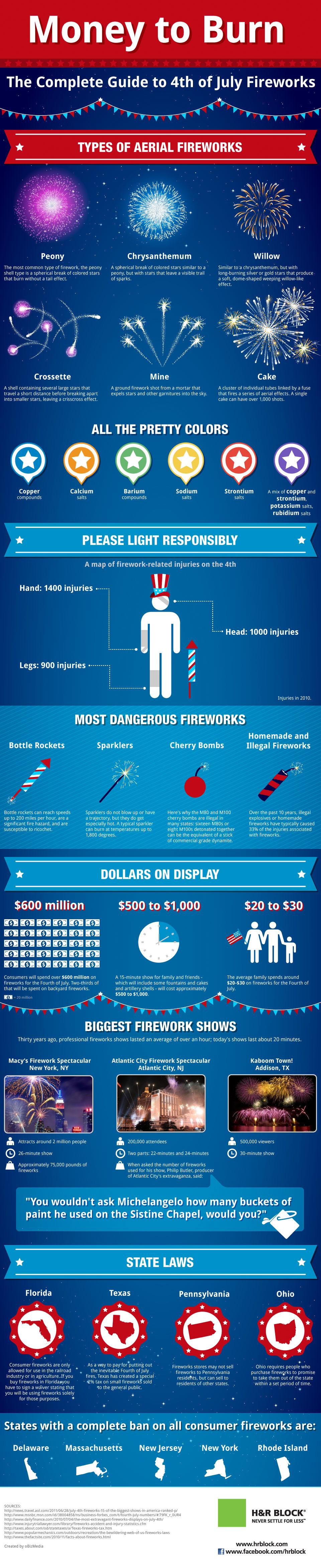 Complete-Guide-To-July-4th-Fireworks-infographic