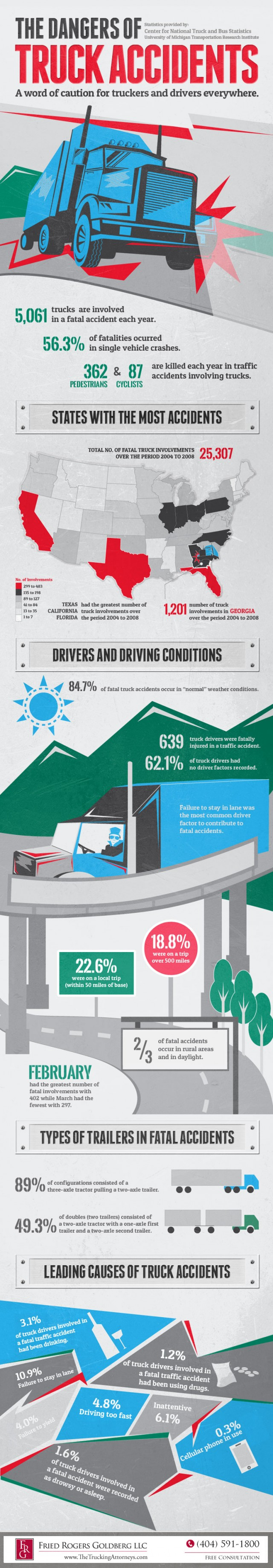 The-Dangers-Of-Truck-Accidents-infographic