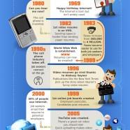 Evolution Of Job Application