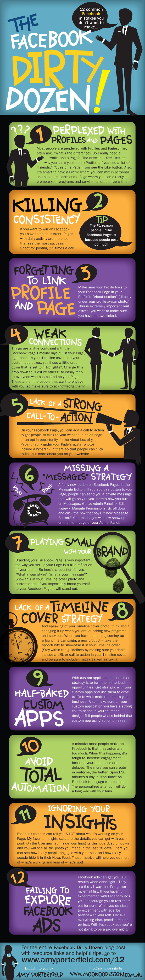 12 Facebook page mistakes-infographic