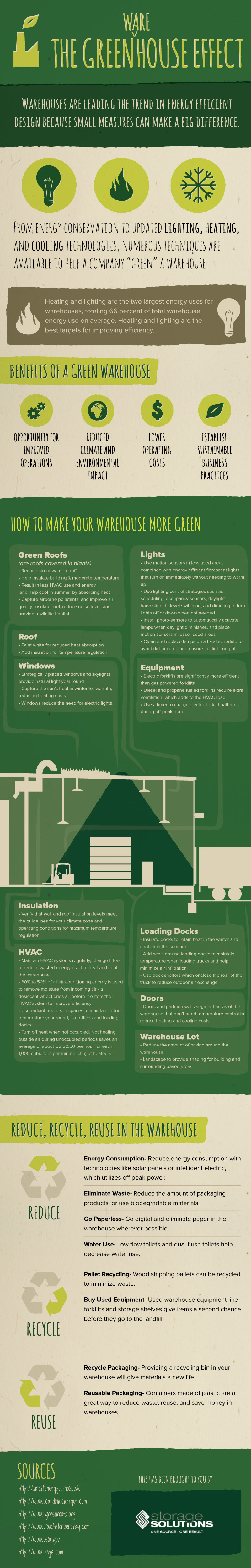 The-Green-Warehouse-infographic