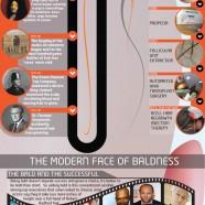 Hair Loss Treatment History