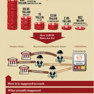 Libor Scandal for Dummies