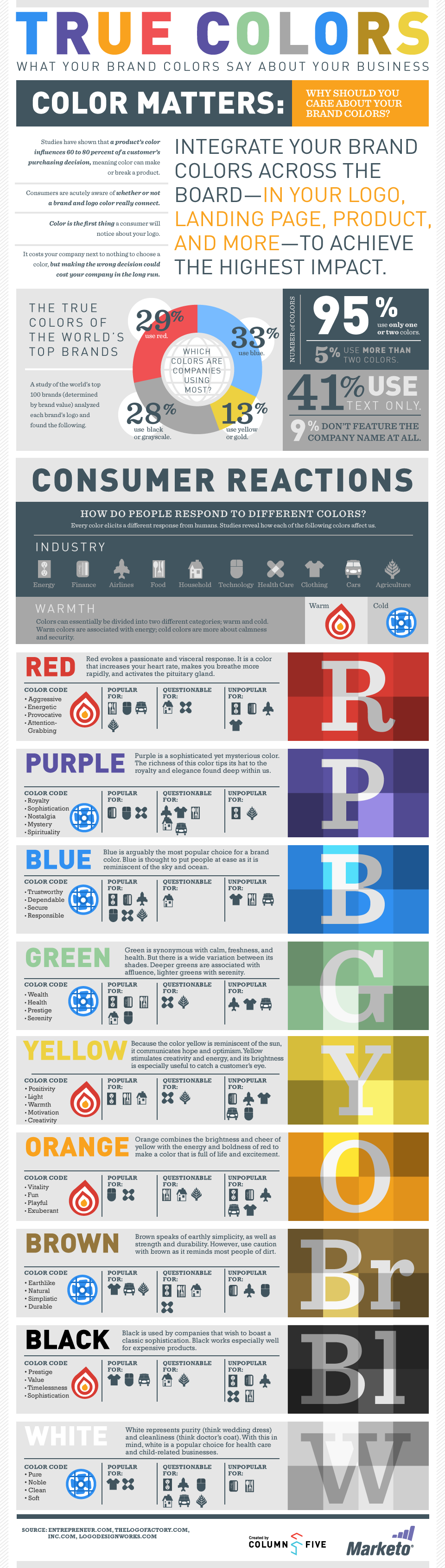 Brand Colors speak your Business-infographic