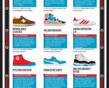 Sneakers and personality
