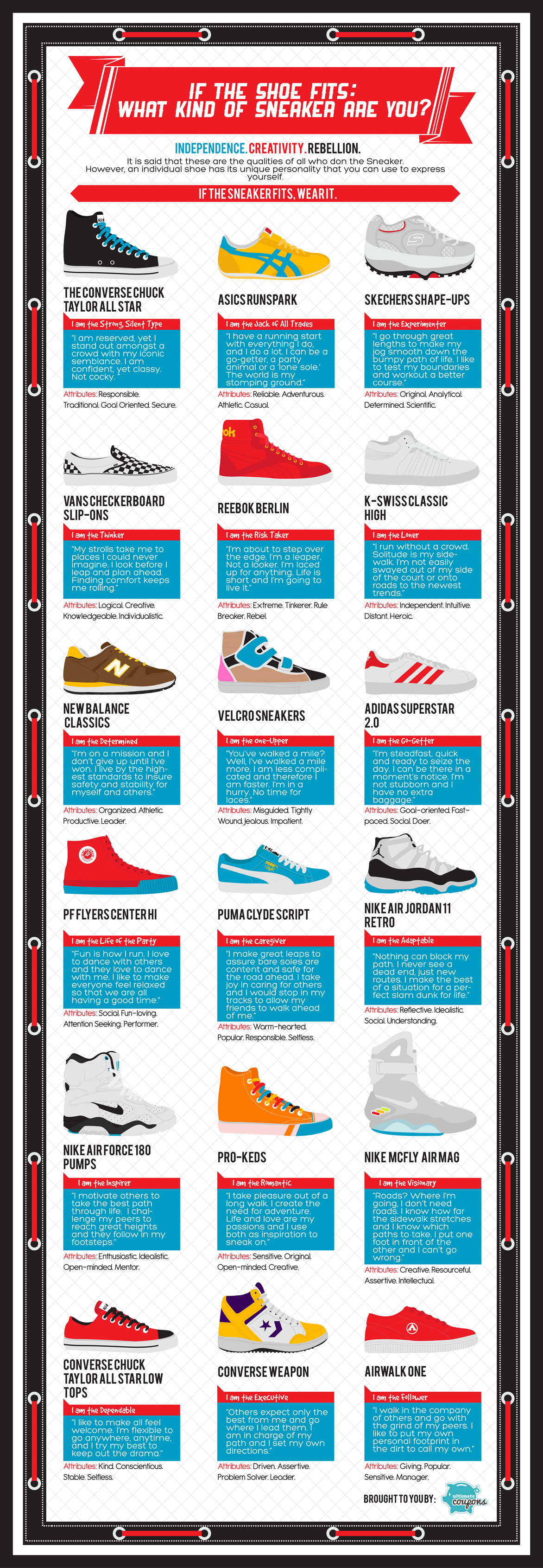 Sneakers and personality-infographic